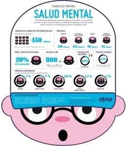dia_mundial_de_la_salud_mental_infografia