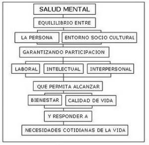 Salud_Mental1