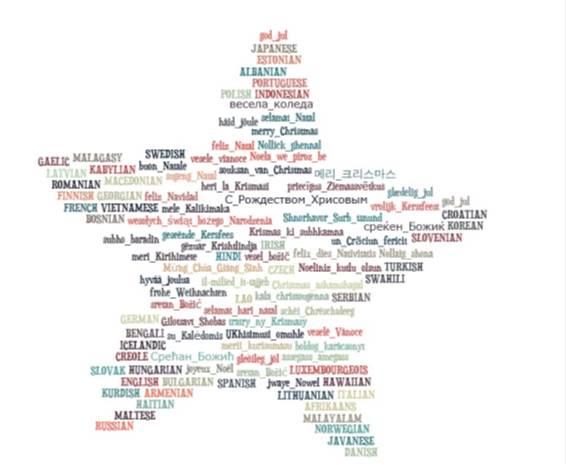 estrella navidad varios idiomas