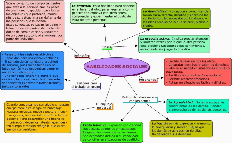 habilidades-sociales-1o
