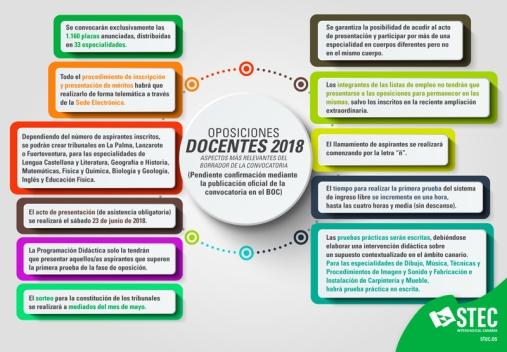 resumen_borrador_novedades_Oposiciones_2018_Web